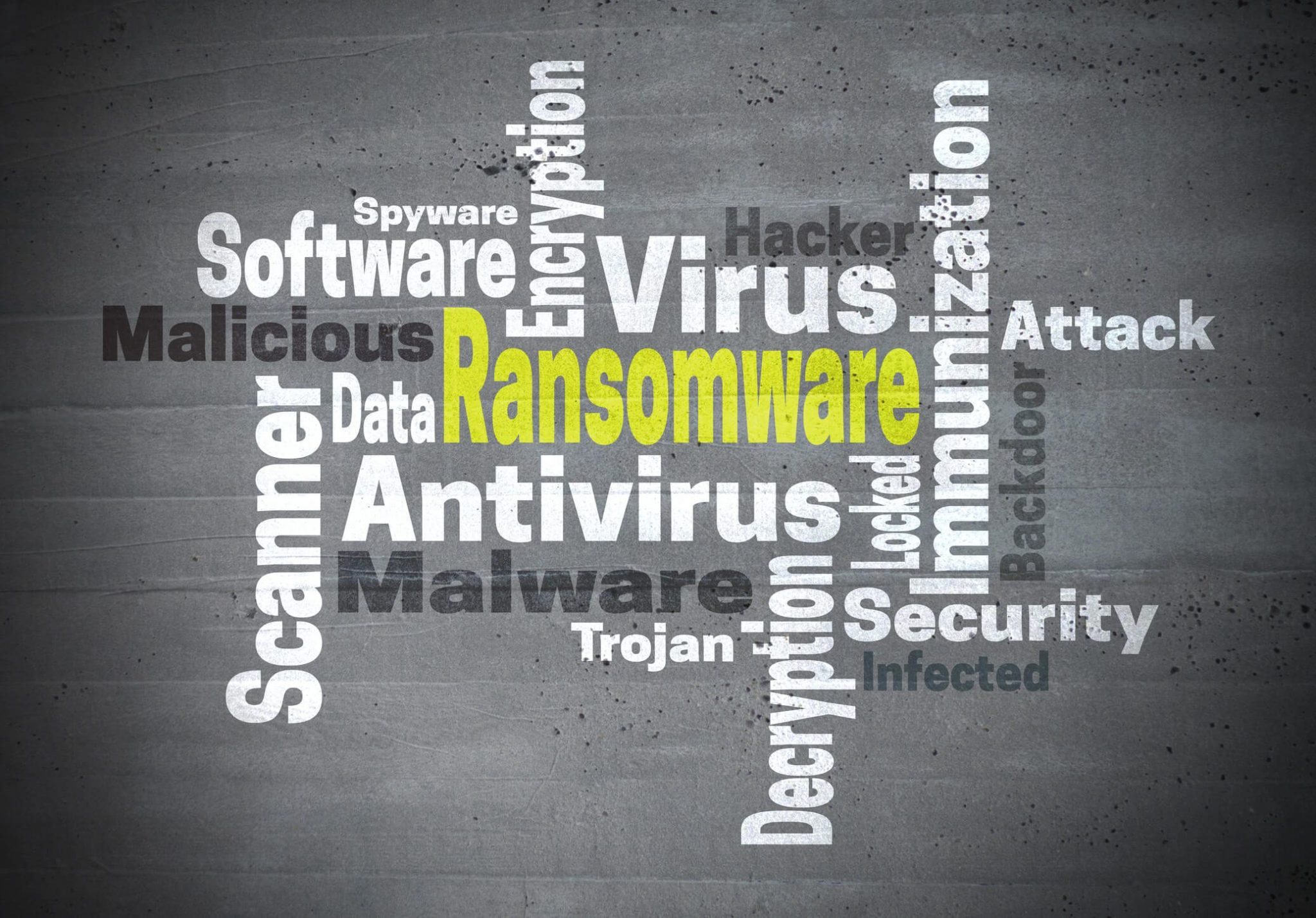Ransomware word cloud image